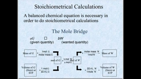 Thumbnail for entry Kleinsmith Chemistry Unit 10 Video 5