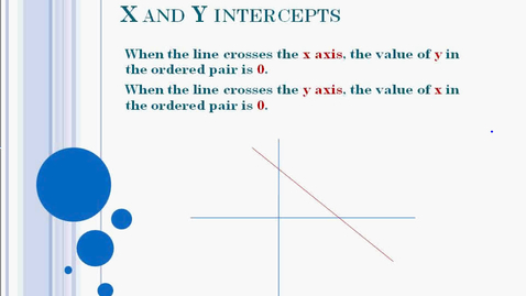 Thumbnail for entry Finding x and y Intercepts