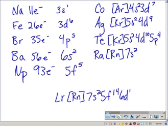 Stephens Pre Ap Chemistry 11 26 13 Patterns Of The Periodic Table Schooltube Safe Video Sharing And Management For K12