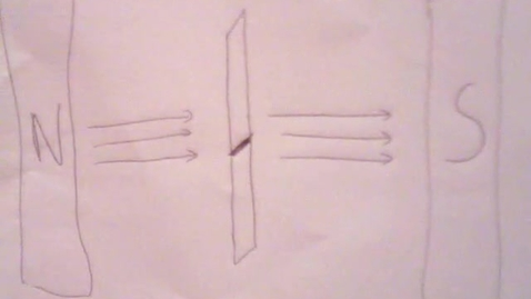Thumbnail for entry Electromagnetism with an armature
