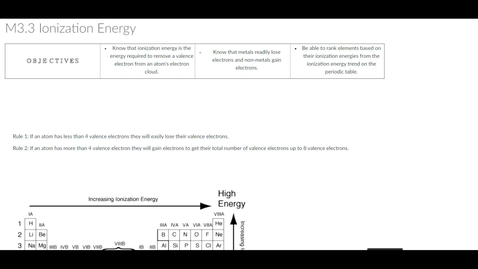 Thumbnail for entry Clip of M3.3  Ionization Energy