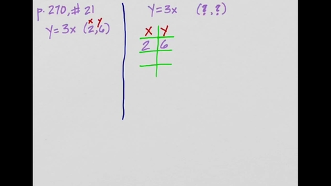 Thumbnail for entry Finding Ordered Pairs as Solutions