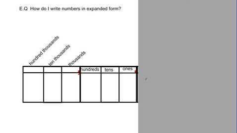 Thumbnail for entry Writing Decimal Numbers in Expanded Form