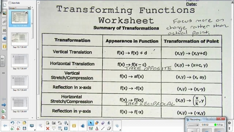 Thumbnail for entry Transformations of functions lesson pt 3  9-16-15