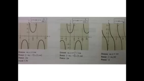 Thumbnail for entry Marcum trigonometry graphing reciprocal functions 2