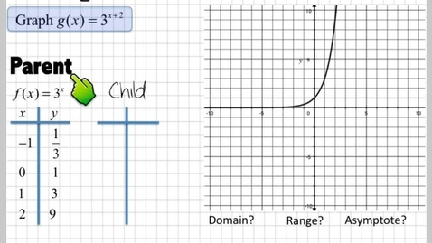 Thumbnail for entry How do you graph exponential functions? part2