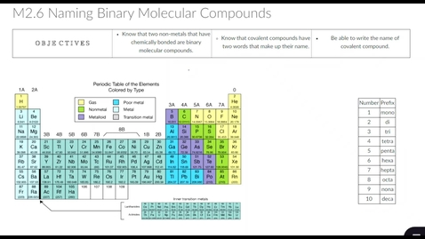 Thumbnail for entry Clip of M2.6 Naming Binary Molecular Compounds