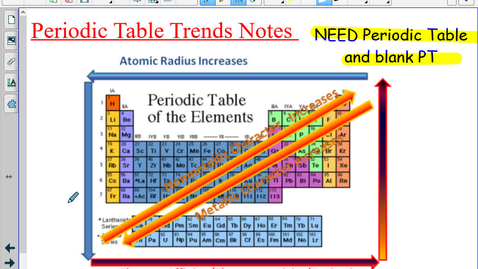 Thumbnail for entry Honors Periodic Trends Notes