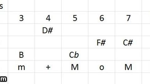 Thumbnail for entry Exercise 3-1C, Method 2