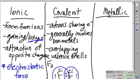 Thumbnail for entry Stephens Pre-AP Chemistry: final discussions of 3 types of bonding