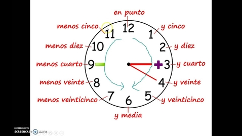 Thumbnail for entry ¿Qué hora es? Telling Time in Spanish