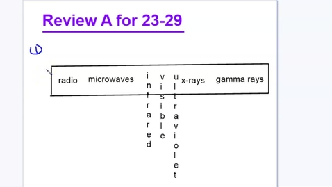Thumbnail for entry Physics Rev A for 23-29
