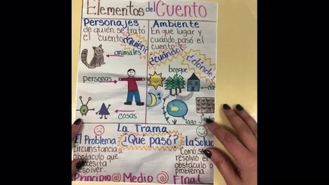 Thumbnail for entry Elementos de un texto: Repaso: ¿Quién me enseña a estornudar?