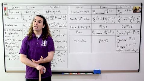 Thumbnail for entry AP Physics C: Rotational vs. Linear Review (Mechanics)