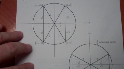 Thumbnail for entry Precalculus section 4.2 part 3 (circular functions and special angles)