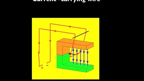 Thumbnail for entry current carrying wire in magnetic field