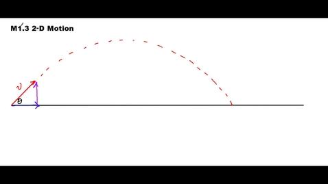 Thumbnail for entry Clip of M1.3 AP Physics C - Mechanics (2-D Motion)