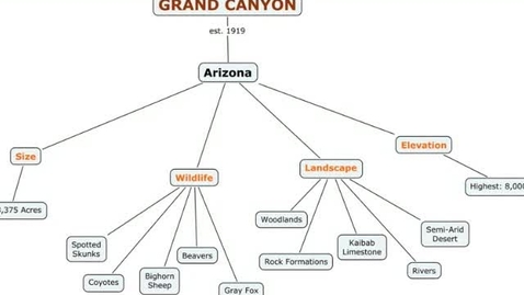 Thumbnail for entry Grand Canyon