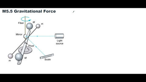 Thumbnail for entry Clip of M5.5 Gravitational Force