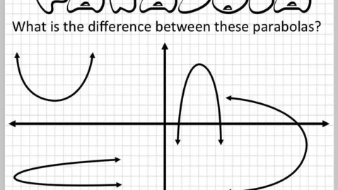 Thumbnail for entry How to define a parabola?