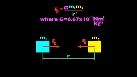 Thumbnail for entry gravitation