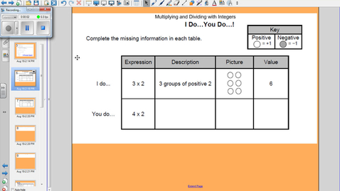 Thumbnail for entry Multiplying and Dividing Integers