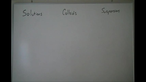 Thumbnail for entry 9.3 Solutions, Colloids, Suspensions