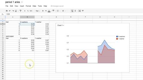 Thumbnail for entry Google Spreadsheet