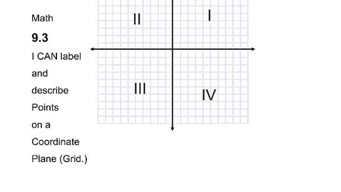 Thumbnail for entry Math 9.3  Plot and Describe Figures on Coordinate Plane