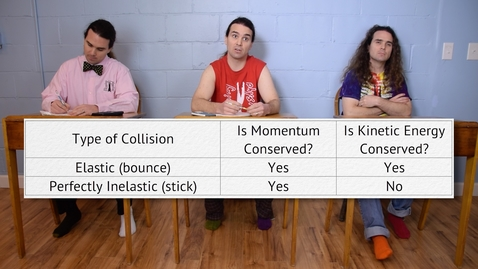 Thumbnail for entry AP Physics 1: Linear Momentum and Impulse Review