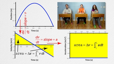 Thumbnail for entry AP Physics C: Integrals in Kinematics Review (Mechanics)