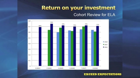 Thumbnail for entry Budget: Return on Investment