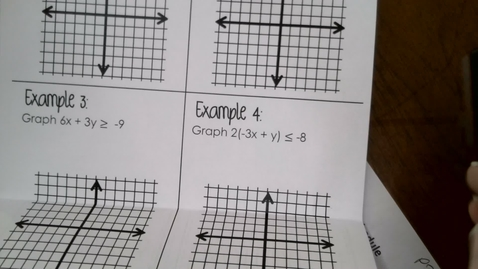 Thumbnail for entry Graphing Linear Inequalities