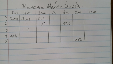 Thumbnail for entry Renaming Metric units of Measure