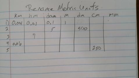 Thumbnail for entry Renaming Metric units of Measure
