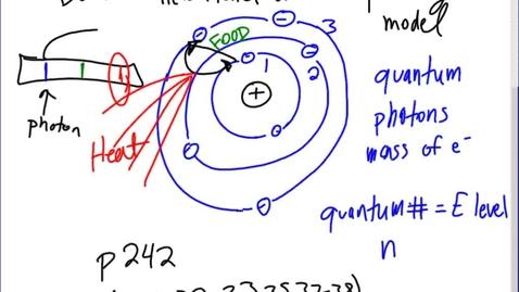Thumbnail for entry Stephens Pre-AP Chemistry: (11-14-13) 6.3 Bohr's model of the atom