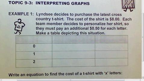 Thumbnail for entry 9.3 Interpreting Graphs