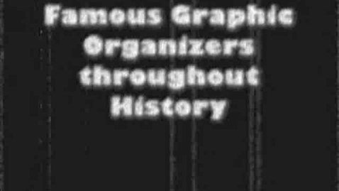 Thumbnail for entry Graphic Organizers throughout History
