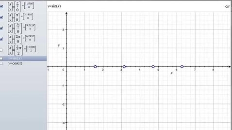 Thumbnail for entry Amplitude and Period of Sine and Cosine Functions