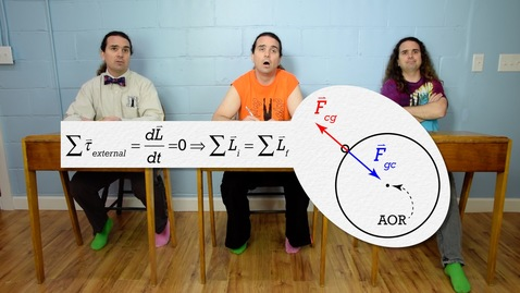 Thumbnail for entry AP Physics C: Rotational Dynamics Review - 2 of 2 (Mechanics)