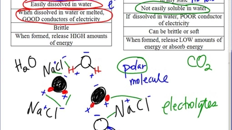 Thumbnail for entry Stephens Chemistry: (11-13-14) 9.1-9.2 Covalent basics and naming