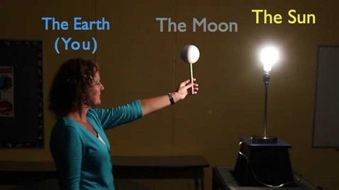 Thumbnail for entry Moon Phases Demonstration