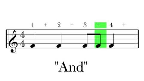 Thumbnail for entry Rhythm - Eighth Notes // Music Theory Tutorial - How To Read Eighth Notes