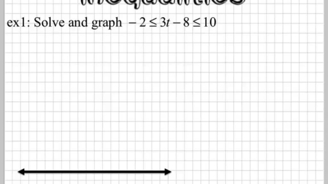 Thumbnail for entry How do you solve compound inequalities?