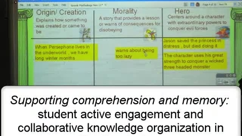 Thumbnail for entry Student Engagement in Organizing Knowledge