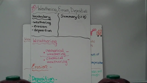 Thumbnail for entry Weathering, Erosion, and Deposition Video Notes