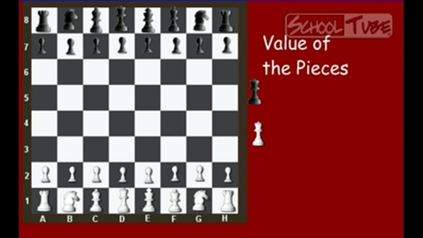 Thumbnail for entry Value of the Pieces Beginner Lesson 13