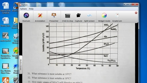 Thumbnail for entry Solubility Curve
