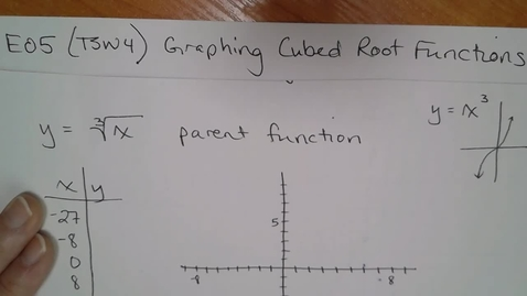 Thumbnail for entry Adv Mth E05 (TSW 4) Graphing Cubed Root Functions