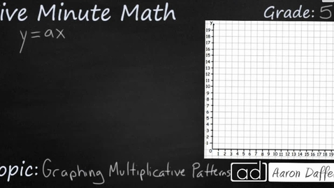Thumbnail for entry 5th Grade Math Graphing Multiplicative Patterns